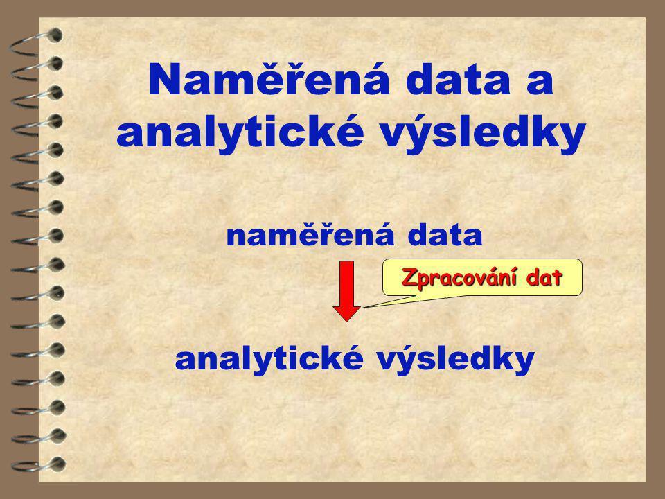 Naměřená data a analytické výsledky