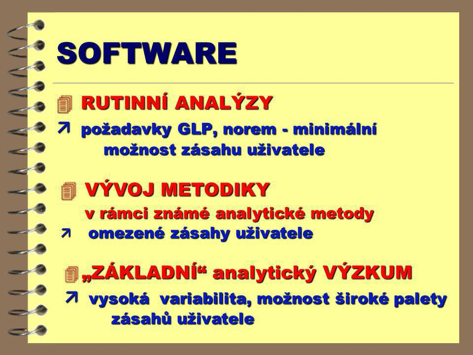 SOFTWARE RUTINNÍ ANALÝZY