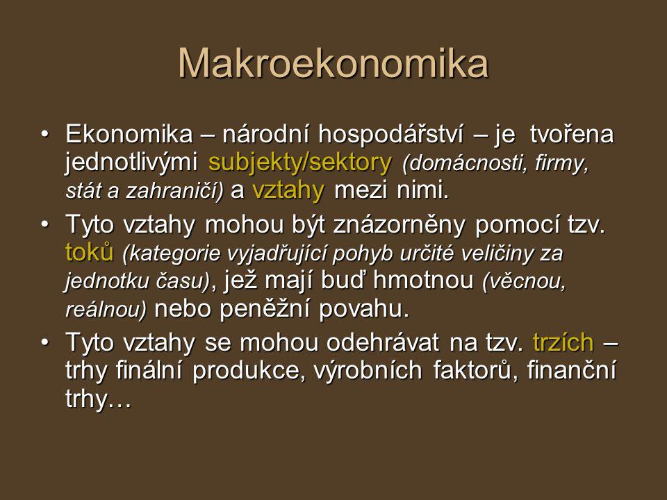 Makroekonomika Ekonomika – národní hospodářství – je tvořena jednotlivými subjekty/sektory (domácnosti, firmy, stát a zahraničí) a vztahy mezi nimi.