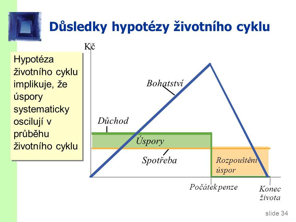 2.4. Hypotéza permanentního důchodu