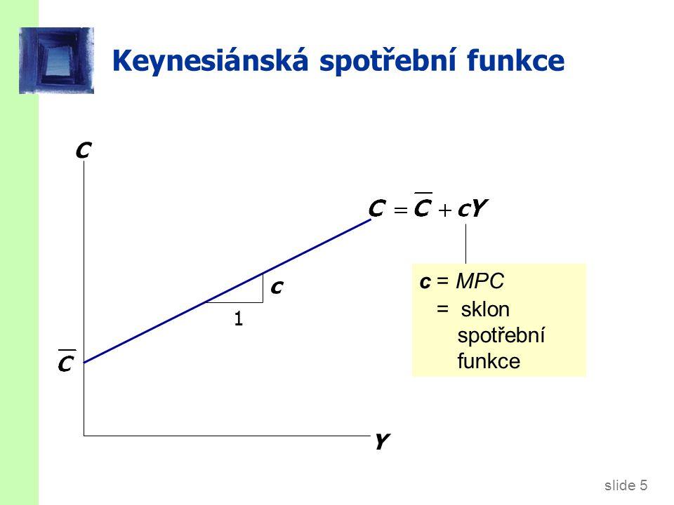 Keynesiánská spotřební funkce