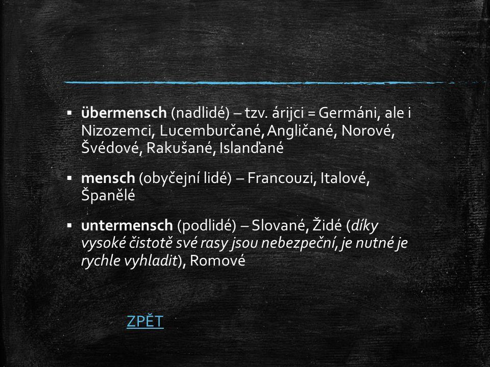 übermensch (nadlidé) – tzv