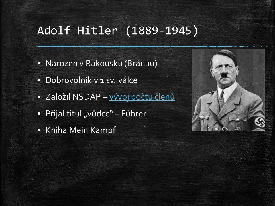 Adolf Hitler (1889-1945) Narozen v Rakousku (Branau)