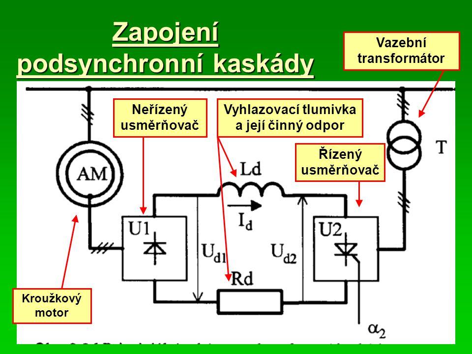 Zapojení podsynchronní kaskády