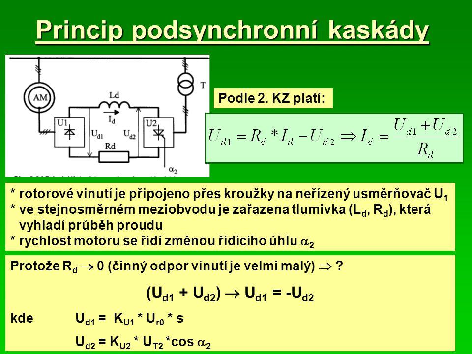 Princip podsynchronní kaskády