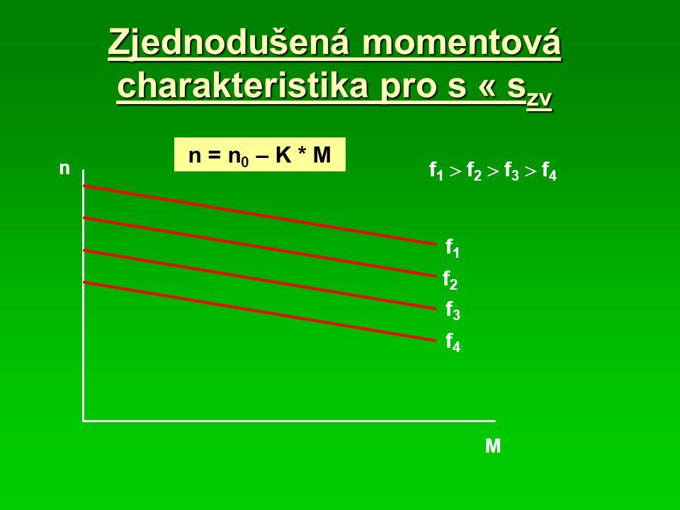 Zjednodušená momentová charakteristika pro s « szv