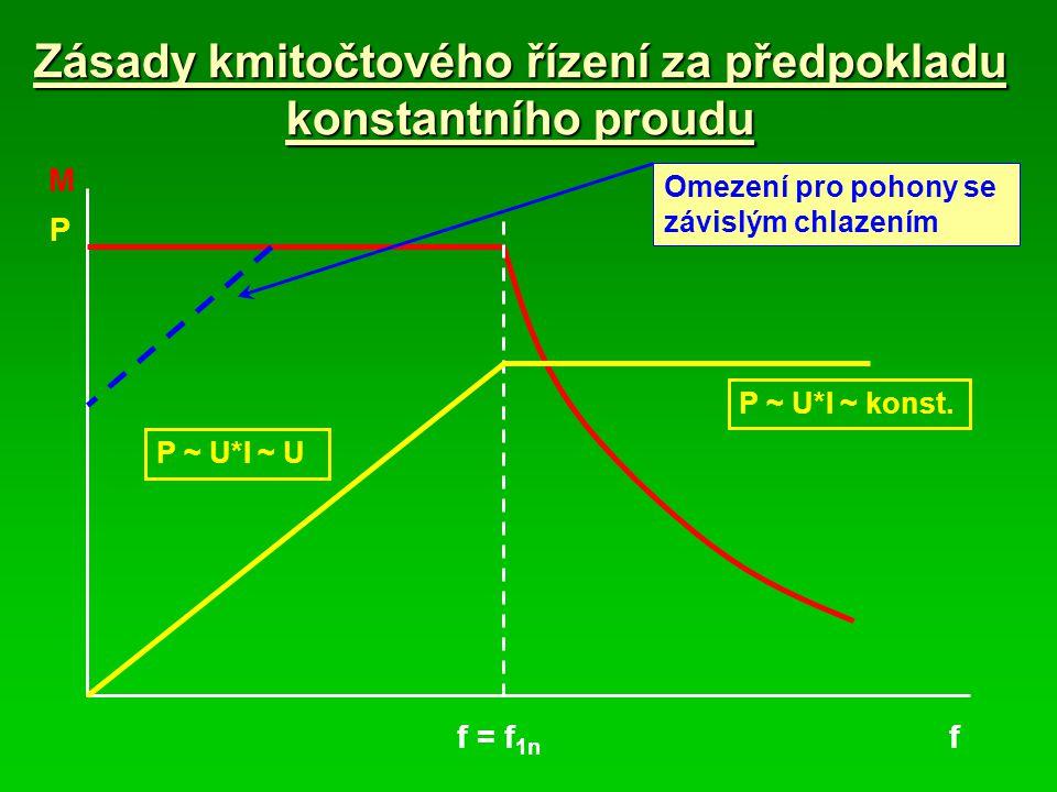 Zásady kmitočtového řízení za předpokladu konstantního proudu