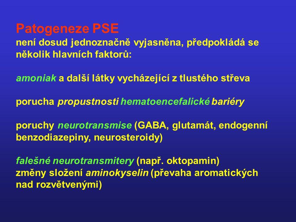 Patogeneze PSE není dosud jednoznačně vyjasněna, předpokládá se několik hlavních faktorů: amoniak a další látky vycházející z tlustého střeva.