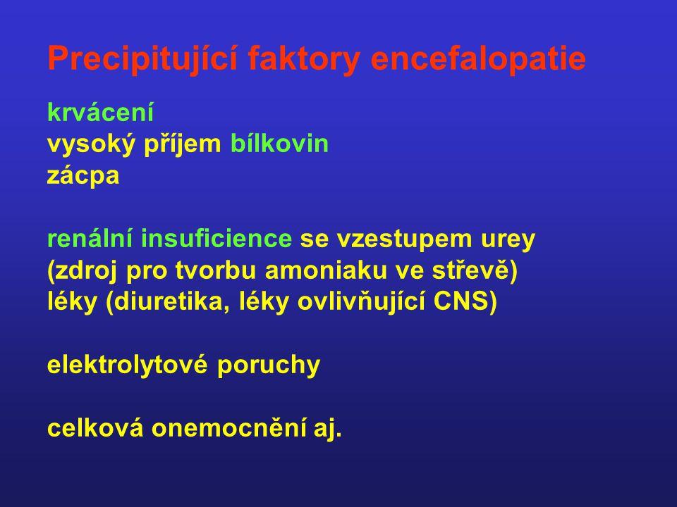 Precipitující faktory encefalopatie