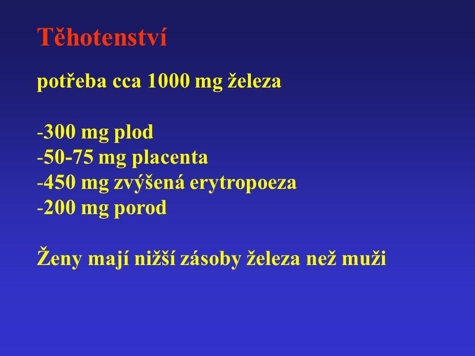 Těhotenství potřeba cca 1000 mg železa 300 mg plod 50-75 mg placenta