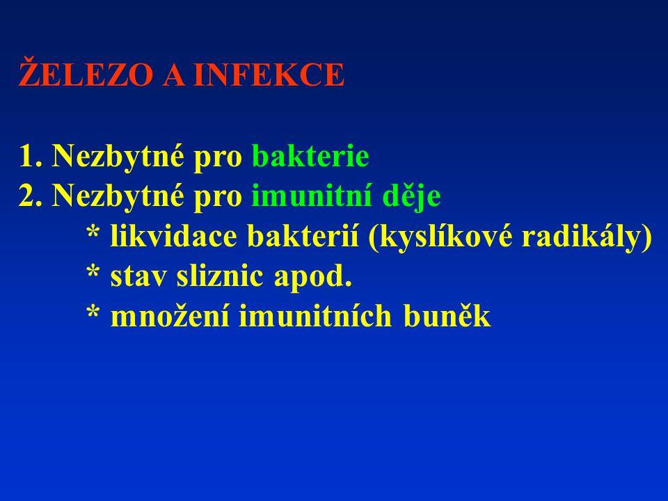 ŽELEZO A INFEKCE 1. Nezbytné pro bakterie. 2. Nezbytné pro imunitní děje. * likvidace bakterií (kyslíkové radikály)