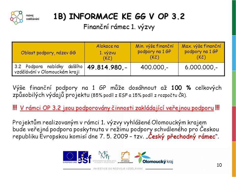 1B) INFORMACE KE GG V OP 3.2 Finanční rámec 1. výzvy
