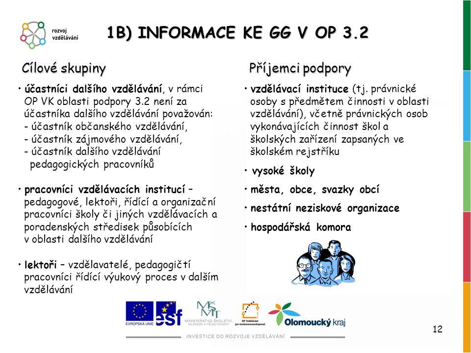 1B) INFORMACE KE GG V OP 3.2 Cílové skupiny Příjemci podpory