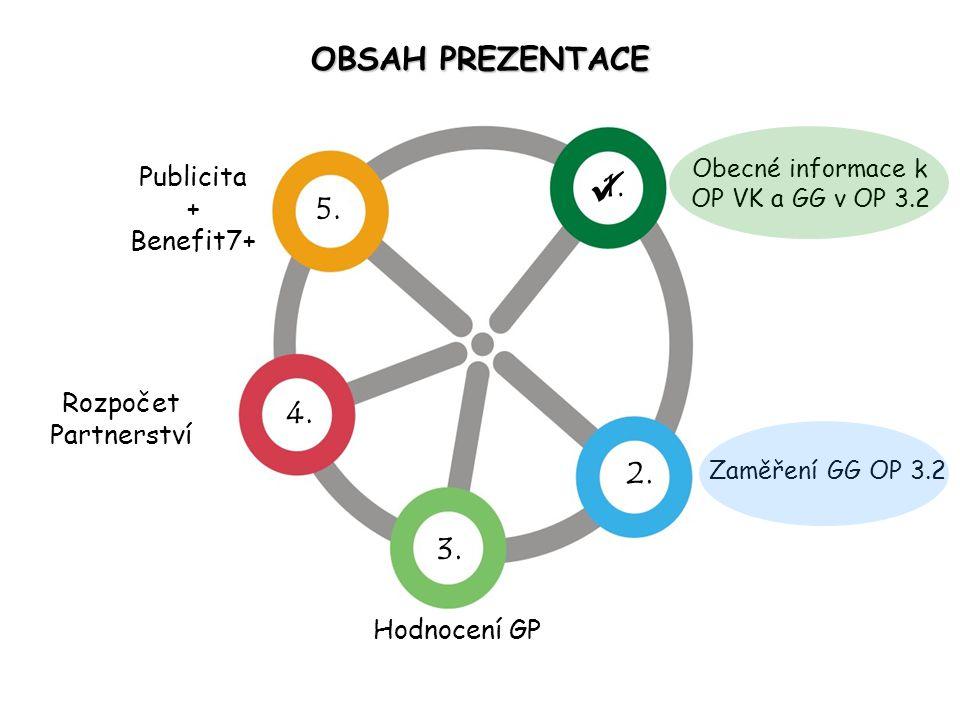 Obecné informace k OP VK a GG v OP 3.2