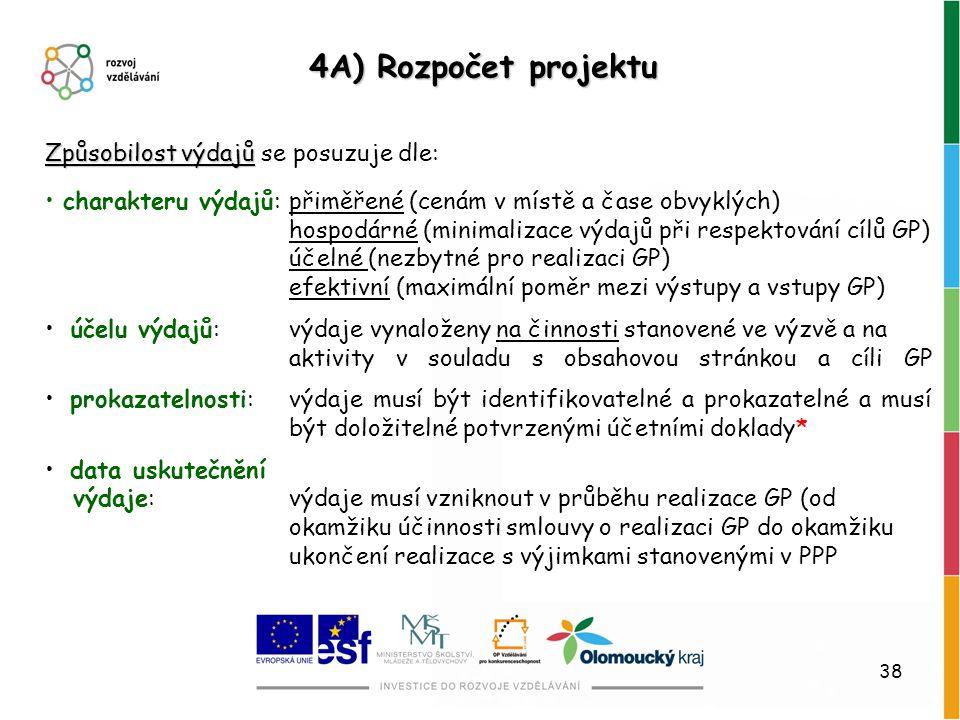 4A) Rozpočet projektu Způsobilost výdajů se posuzuje dle: