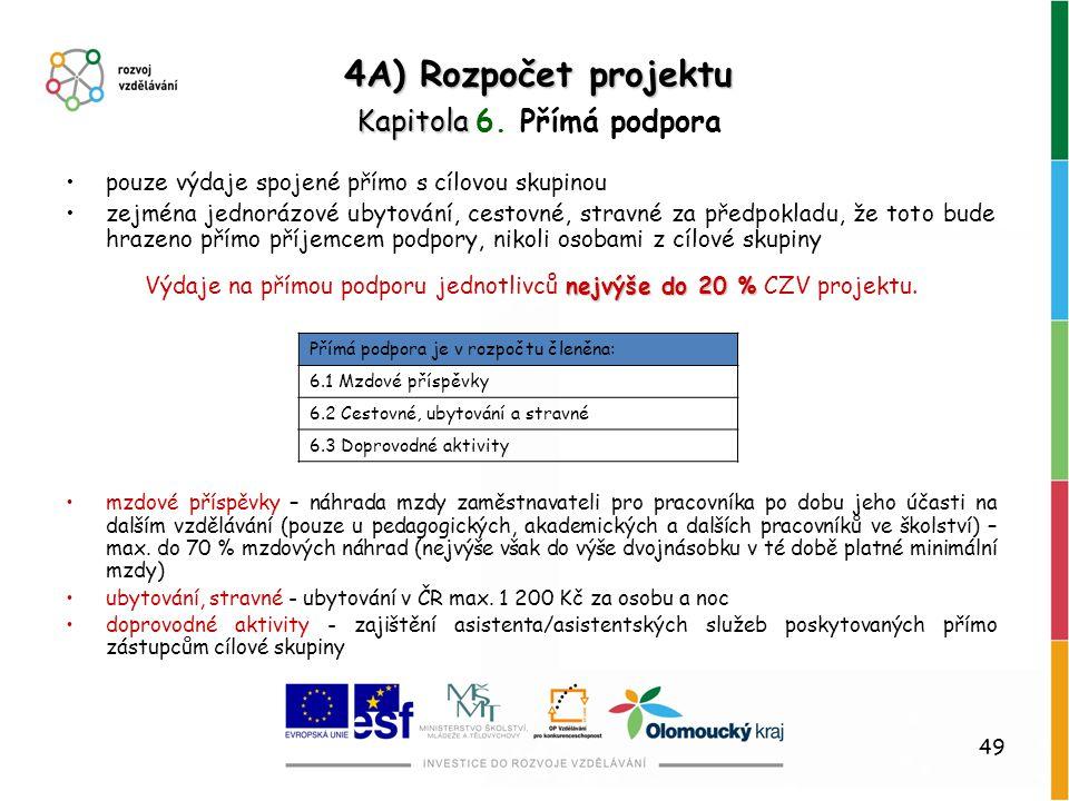 4A) Rozpočet projektu Kapitola 6. Přímá podpora