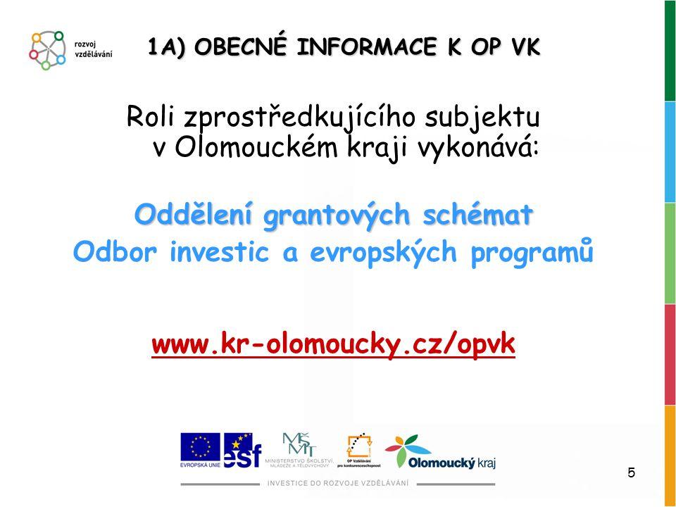 Roli zprostředkujícího subjektu v Olomouckém kraji vykonává: