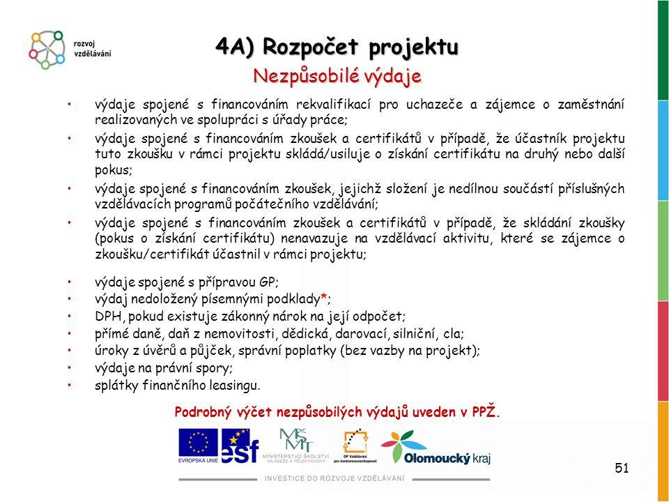 4A) Rozpočet projektu Nezpůsobilé výdaje