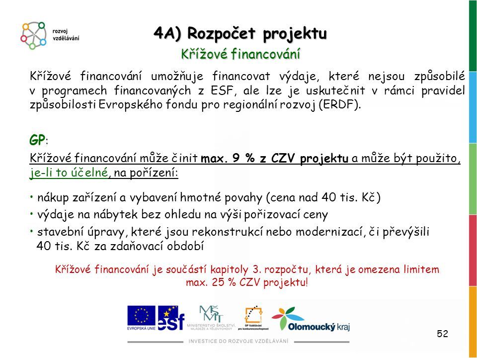 4A) Rozpočet projektu Křížové financování GP:
