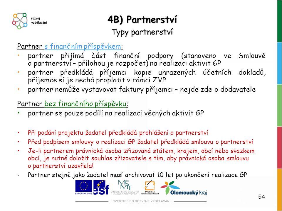 4B) Partnerství Typy partnerství Partner s finančním příspěvkem: