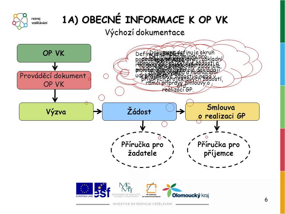 1A) OBECNÉ INFORMACE K OP VK