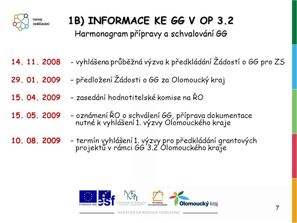 Harmonogram přípravy a schvalování GG