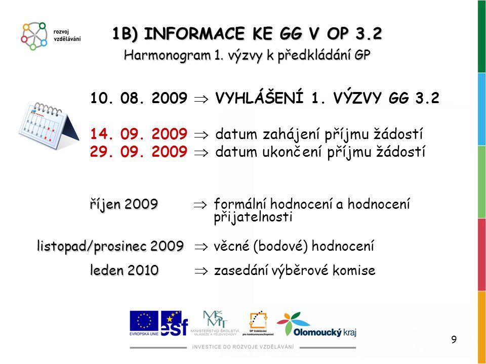 Harmonogram 1. výzvy k předkládání GP