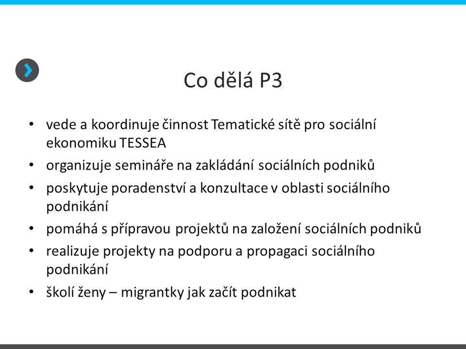 Co dělá P3 vede a koordinuje činnost Tematické sítě pro sociální ekonomiku TESSEA. organizuje semináře na zakládání sociálních podniků.