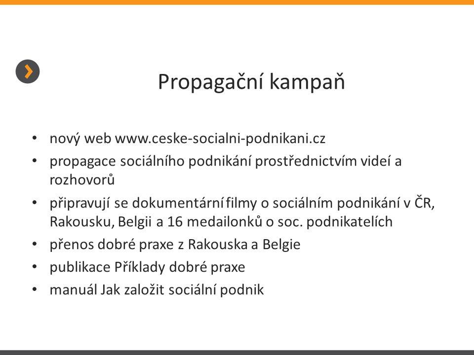 Propagační kampaň nový web www.ceske-socialni-podnikani.cz. propagace sociálního podnikání prostřednictvím videí a rozhovorů.