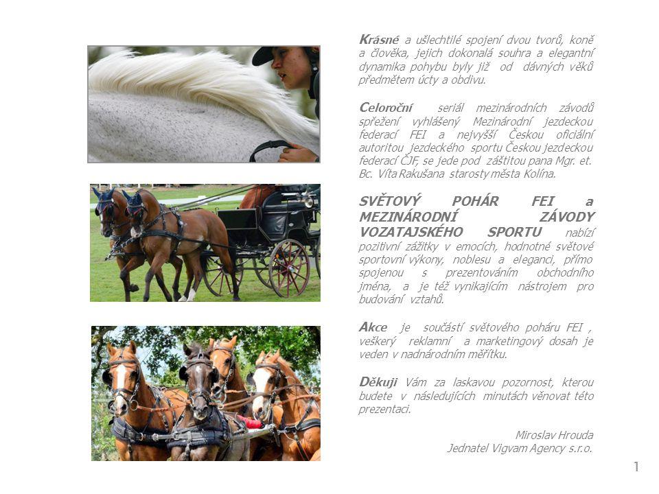 Krásné a ušlechtilé spojení dvou tvorů, koně a člověka, jejich dokonalá souhra a elegantní dynamika pohybu byly již od dávných věků předmětem úcty a obdivu.