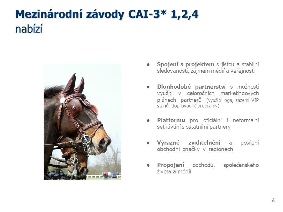 Mezinárodní závody CAI-3* 1,2,4 nabízí