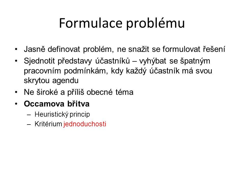 Formulace problému Jasně definovat problém, ne snažit se formulovat řešení.