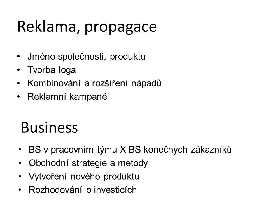 Reklama, propagace Business Jméno společnosti, produktu Tvorba loga
