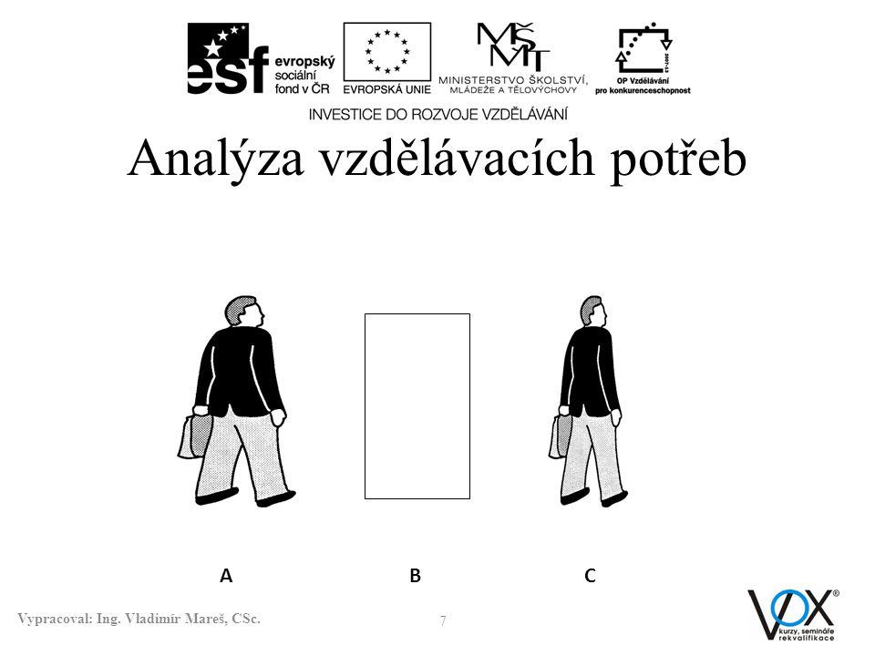 Analýza vzdělávacích potřeb