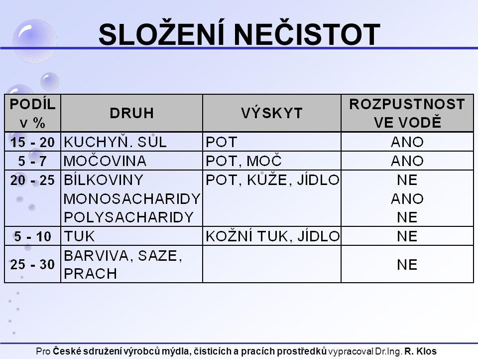 SLOŽENÍ NEČISTOT Pro České sdružení výrobců mýdla, čisticích a pracích prostředků vypracoval Dr.Ing.