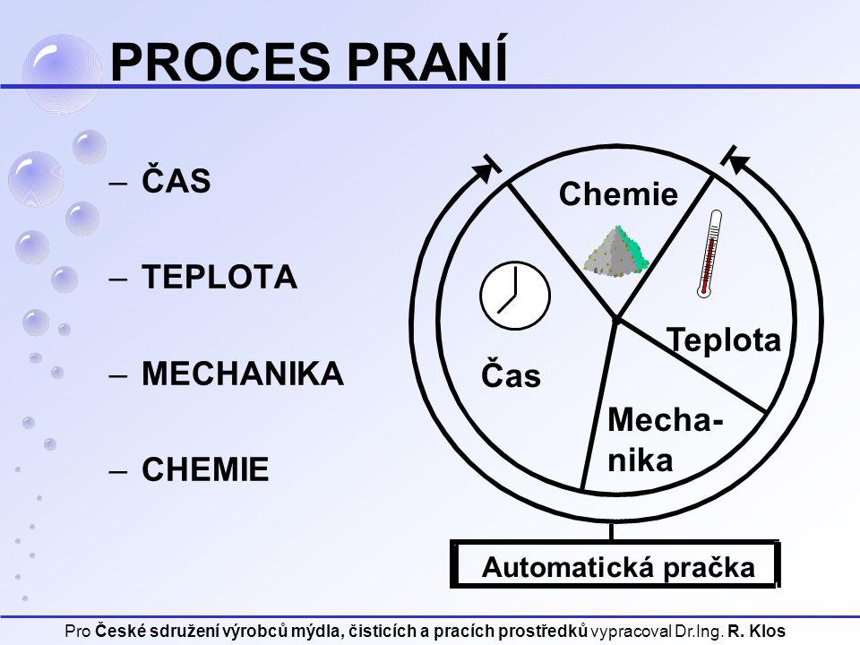 PROCES PRANÍ ČAS TEPLOTA Chemie MECHANIKA CHEMIE Teplota Čas Mecha-