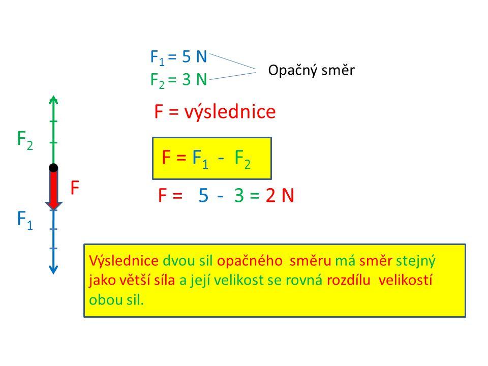 F = výslednice F2 F = F1 - F2 F F = 5 - 3 = 2 N F1 F1 = 5 N F2 = 3 N