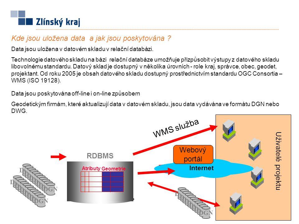 WMS služba Kde jsou uložena data a jak jsou poskytována