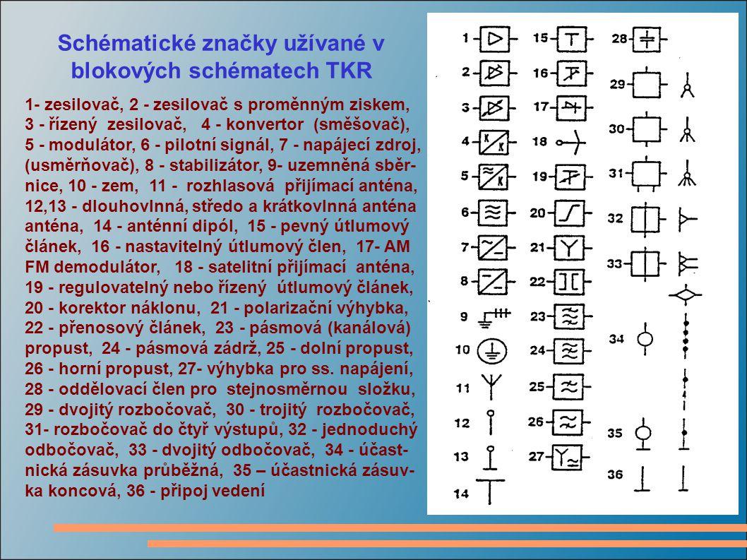 Schématické značky užívané v blokových schématech TKR