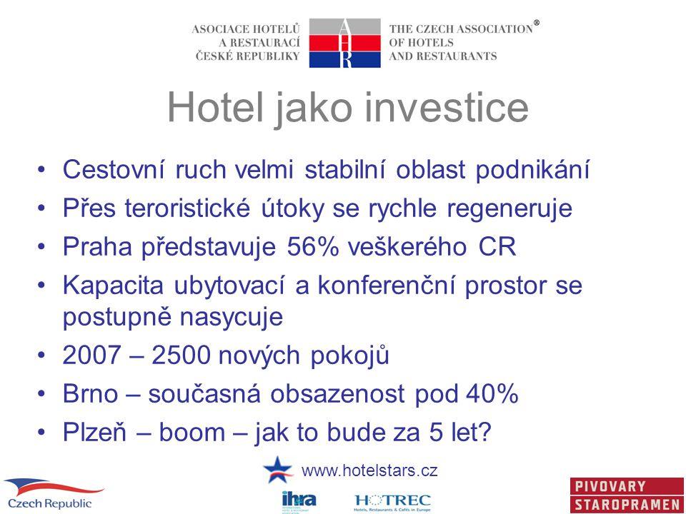 Hotel jako investice Cestovní ruch velmi stabilní oblast podnikání