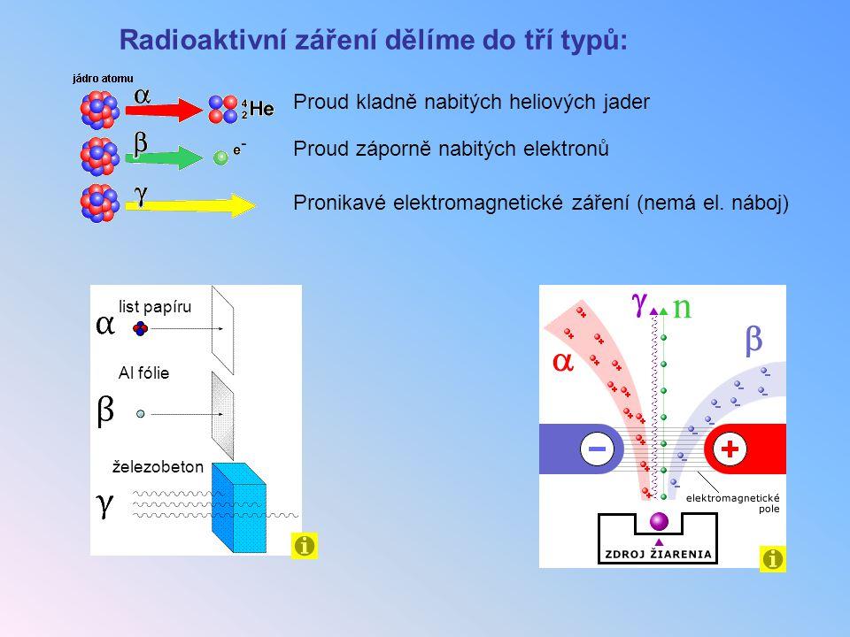Radioaktivní záření dělíme do tří typů: