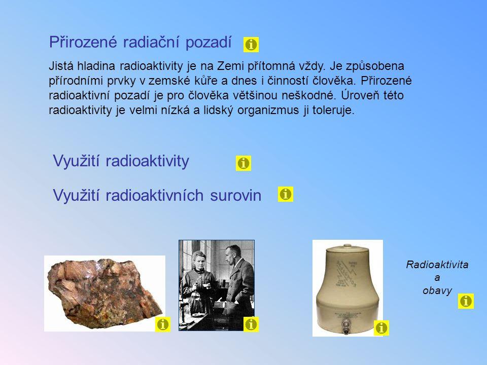 Přirozené radiační pozadí