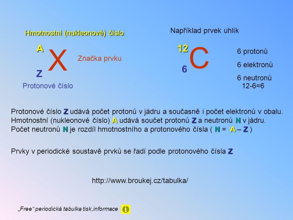 C X A 12 6 Z Například prvek uhlík Hmotnostní (nukleonové) číslo