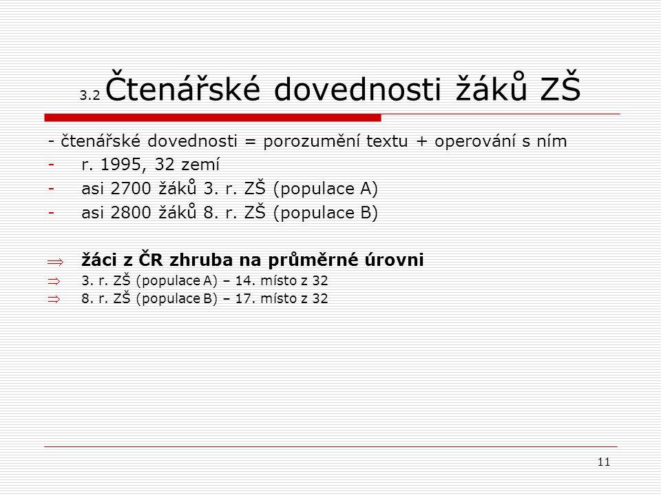 3.2 Čtenářské dovednosti žáků ZŠ