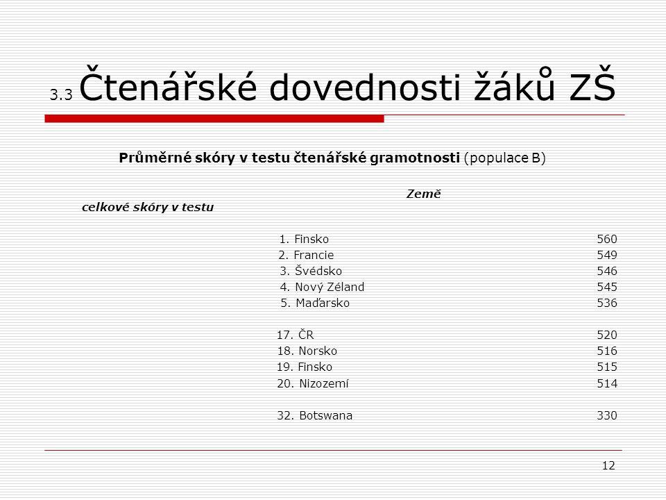 3.3 Čtenářské dovednosti žáků ZŠ