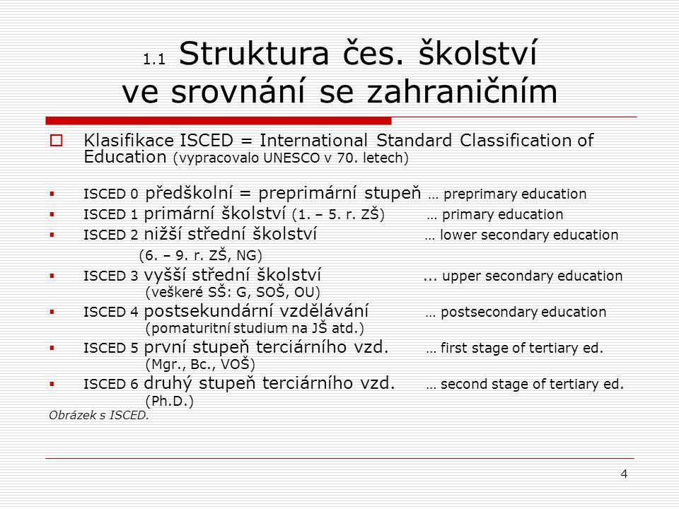 1.1 Struktura čes. školství ve srovnání se zahraničním