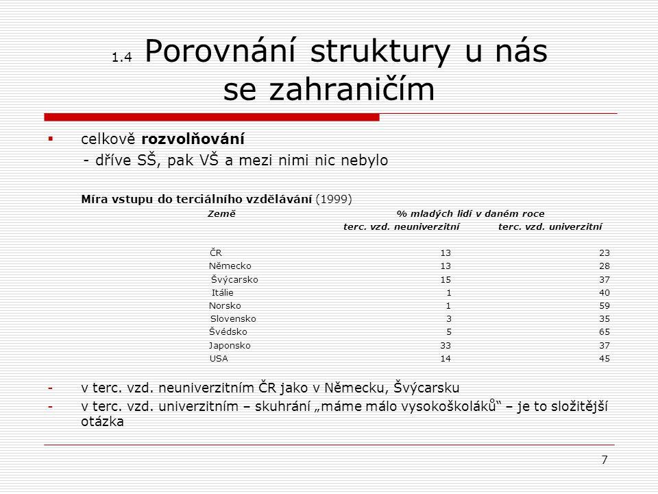 1.4 Porovnání struktury u nás se zahraničím
