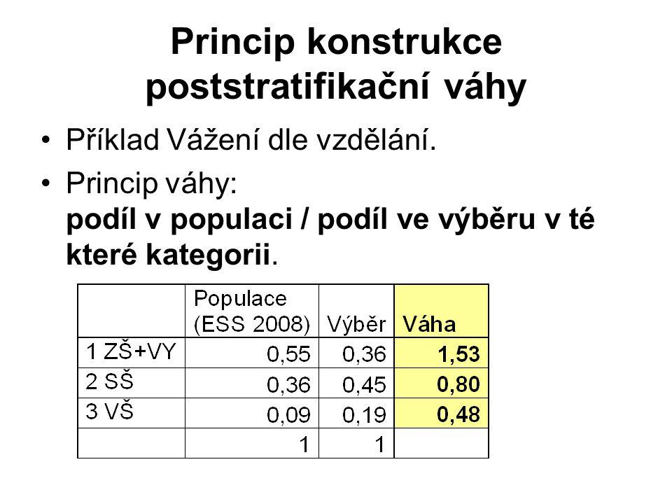 Princip konstrukce poststratifikační váhy