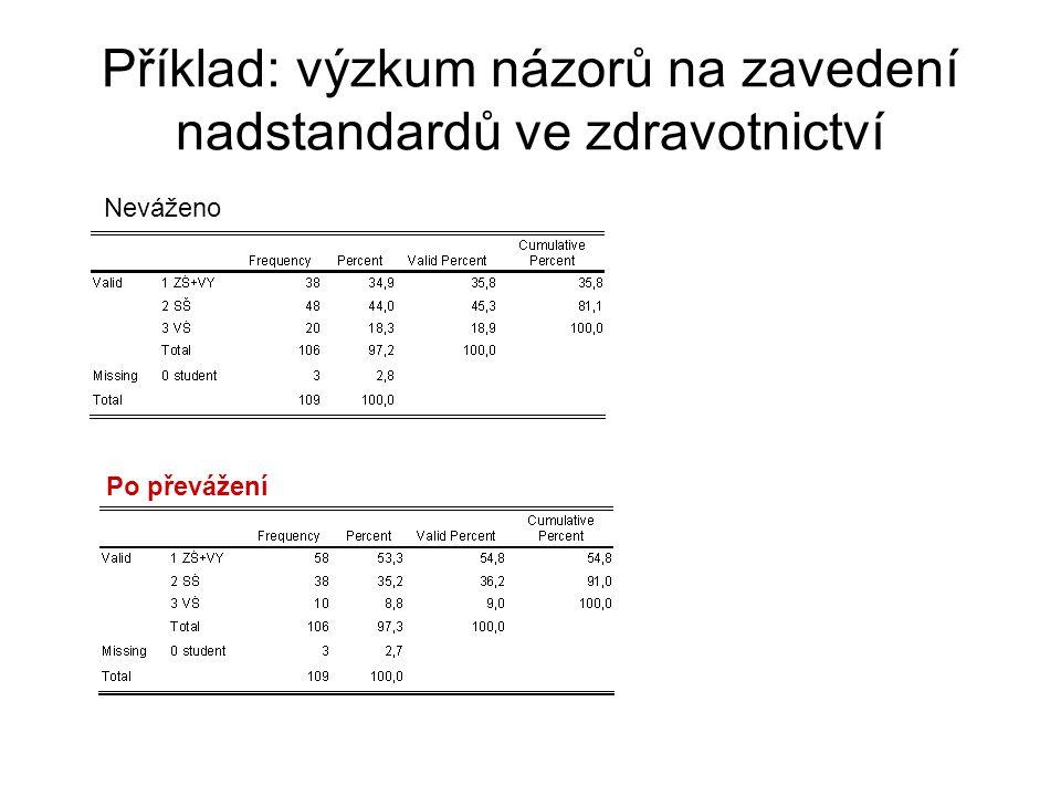 Příklad: výzkum názorů na zavedení nadstandardů ve zdravotnictví
