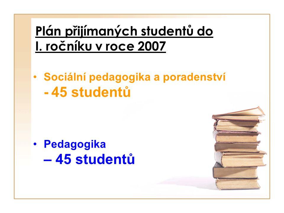 Plán přijímaných studentů do I. ročníku v roce 2007